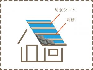 表面の瓦と下地もこだわる_100%自社施工さなだ瓦店_石川県津幡町の瓦屋さん