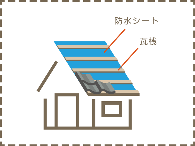 表面の瓦だけでなく下地にもこだわり_石川県津幡町さなだ瓦店